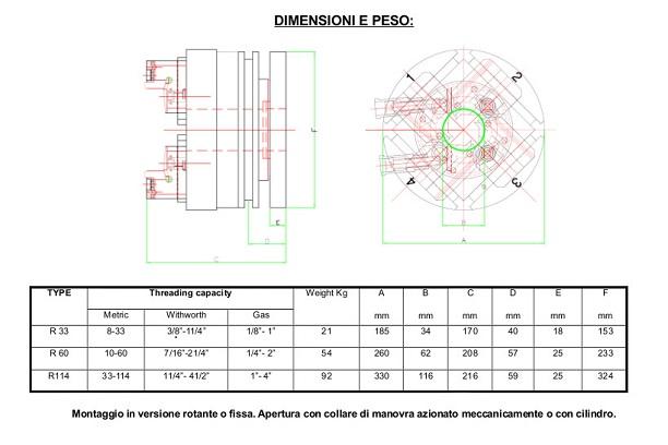 Cergil-schema-testa-per-filettatura